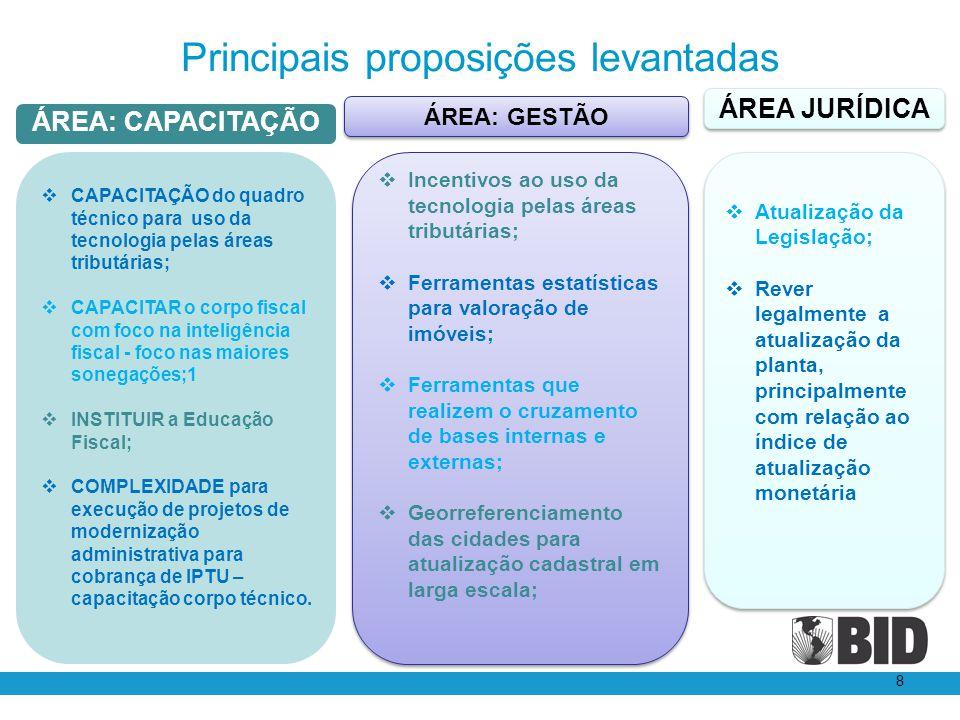 Principais proposições levantadas 8 Atualização da Legislação; Rever legalmente a atualização da planta, principalmente com relação ao índice de atual