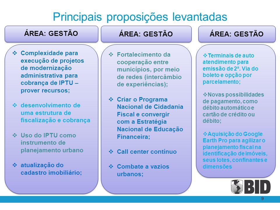 Principais proposições levantadas 9 Terminais de auto atendimento para emissão de 2ª. Via do boleto e opção por parcelamento; Novas possibilidades de