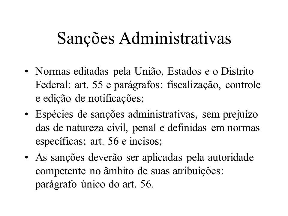 Sanções Administrativas Normas editadas pela União, Estados e o Distrito Federal: art. 55 e parágrafos: fiscalização, controle e edição de notificaçõe
