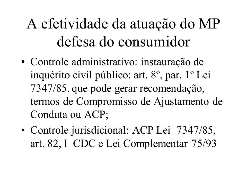 A efetividade da atuação do MP defesa do consumidor Controle administrativo: instauração de inquérito civil público: art. 8º, par. 1º Lei 7347/85, que