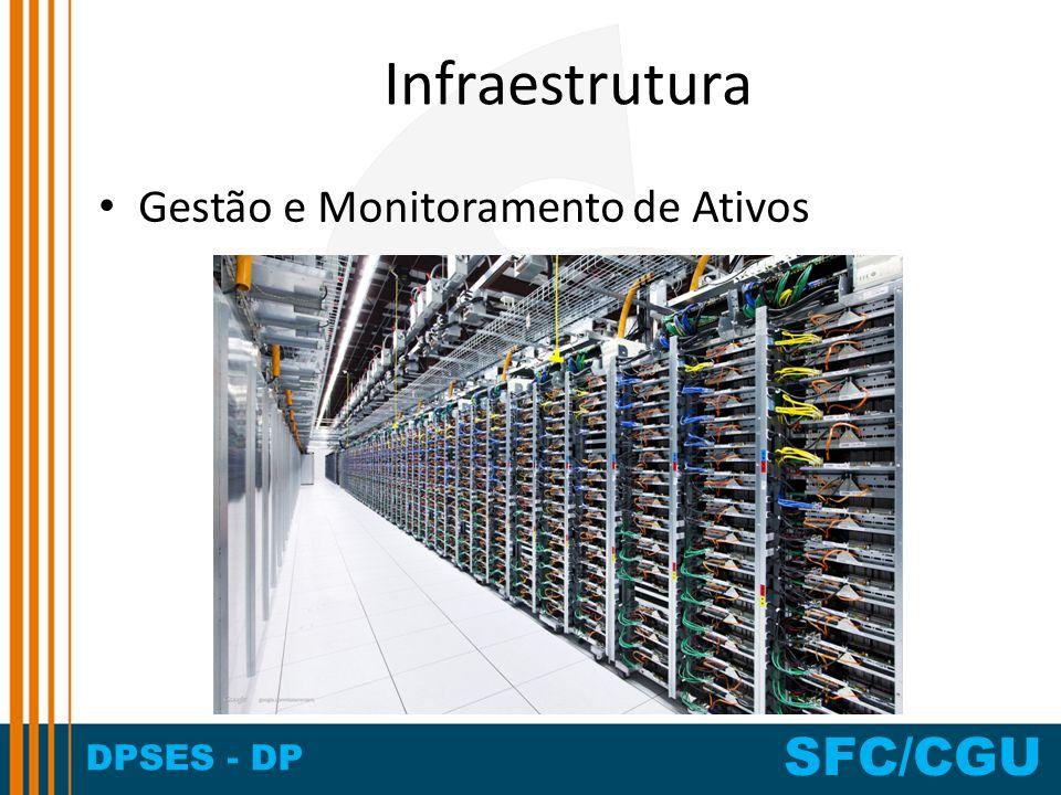 DPSES - DP SFC/CGU Infraestrutura Gestão e Monitoramento de Ativos