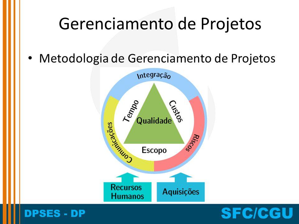 DPSES - DP SFC/CGU Gerenciamento de Projetos Metodologia de Gerenciamento de Projetos
