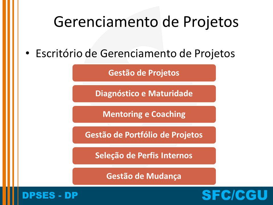 DPSES - DP SFC/CGU Gerenciamento de Projetos Escritório de Gerenciamento de Projetos Gestão de ProjetosDiagnóstico e MaturidadeMentoring e CoachingGes