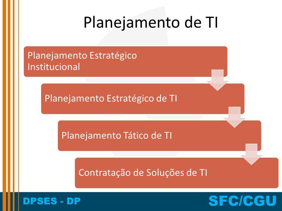 DPSES - DP SFC/CGU Planejamento de TI Posicionamento e Estruturação da TI Alta Administração Tecnologia da Informação DesenvolvimentoInfraestrutura Segurança da Informação...