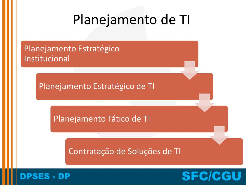 DPSES - DP SFC/CGU Planejamento de TI Planejamento Estratégico Institucional Planejamento Estratégico de TIPlanejamento Tático de TIContratação de Sol