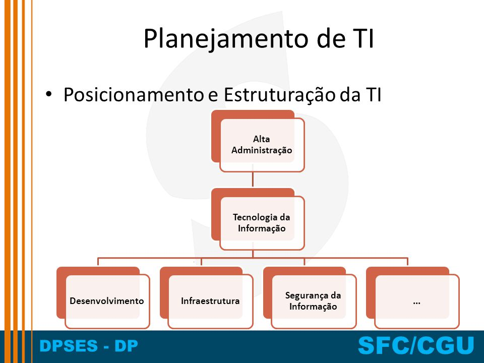 DPSES - DP SFC/CGU Planejamento de TI Posicionamento e Estruturação da TI Alta Administração Tecnologia da Informação DesenvolvimentoInfraestrutura Se