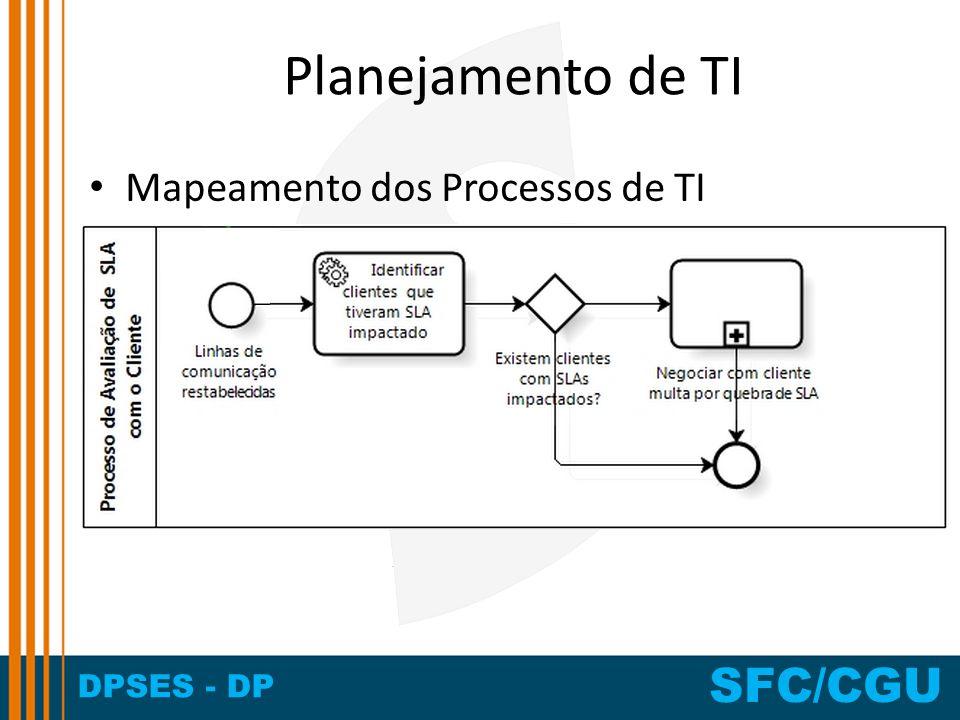 DPSES - DP SFC/CGU Planejamento de TI Mapeamento dos Processos de TI