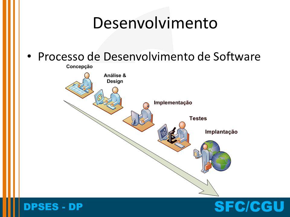 DPSES - DP SFC/CGU Desenvolvimento Medição de Esforço