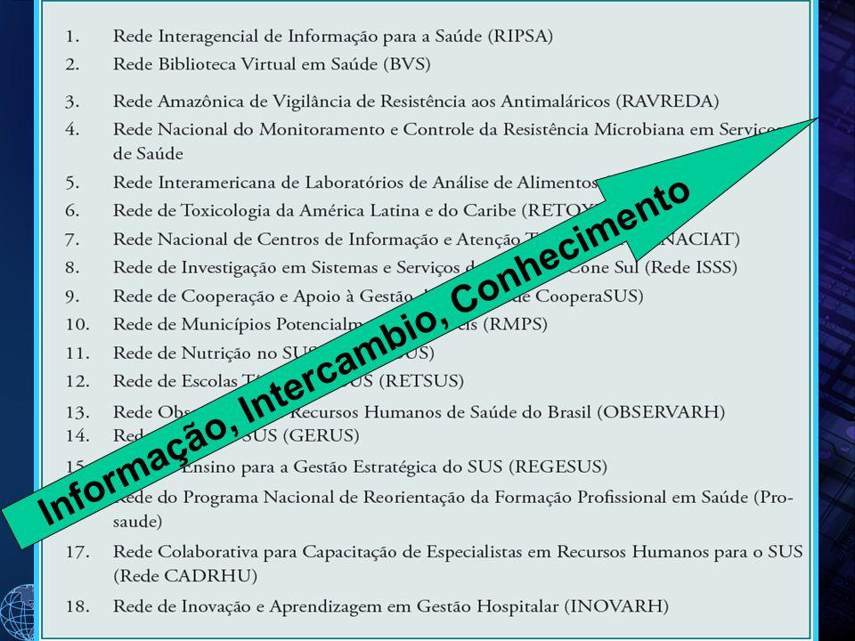 2011 Informação, Intercambio, Conhecimento