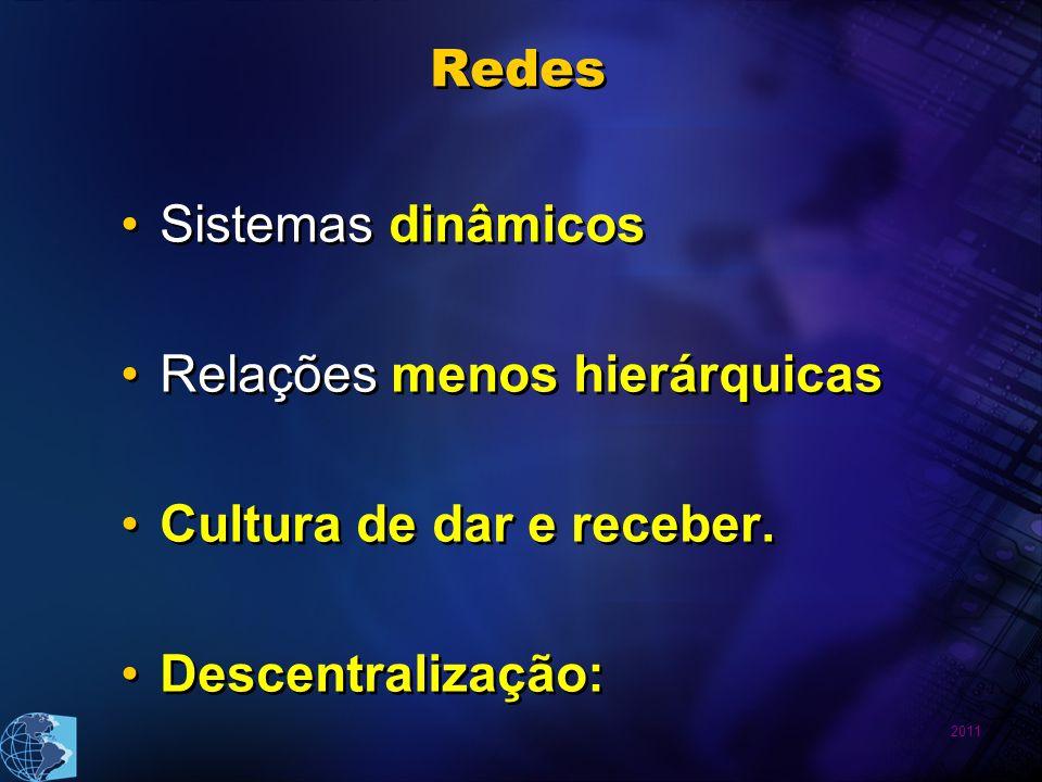 2011 Redes Sistemas dinâmicos Relações menos hierárquicas Cultura de dar e receber. Descentralização:
