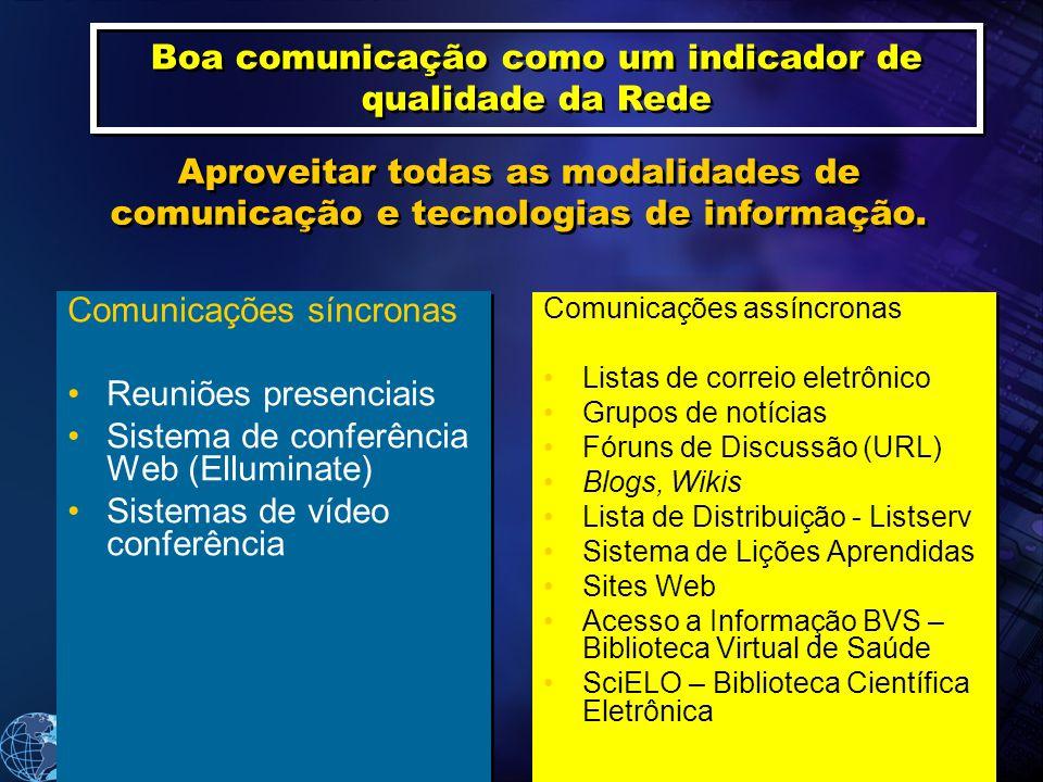 2011 Aproveitar todas as modalidades de comunicação e tecnologias de informação. Comunicações síncronas Reuniões presenciais Sistema de conferência We