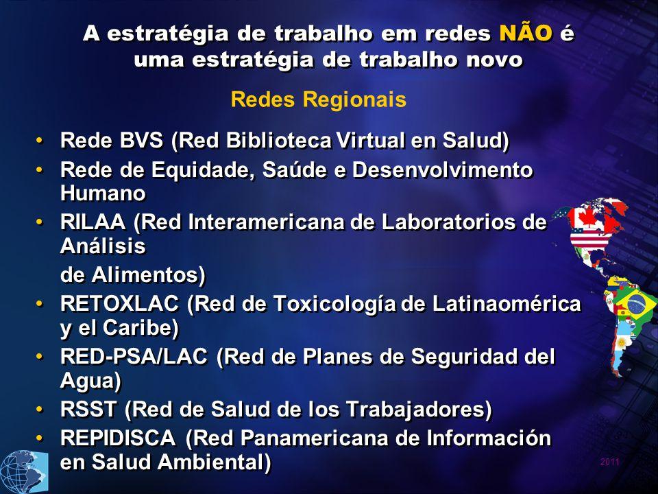 A estratégia de trabalho em redes NÃO é uma estratégia de trabalho novo Rede BVS (Red Biblioteca Virtual en Salud) Rede de Equidade, Saúde e Desenvolvimento Humano RILAA (Red Interamericana de Laboratorios de Análisis de Alimentos) RETOXLAC (Red de Toxicología de Latinaomérica y el Caribe) RED-PSA/LAC (Red de Planes de Seguridad del Agua) RSST (Red de Salud de los Trabajadores) REPIDISCA (Red Panamericana de Información en Salud Ambiental) Rede BVS (Red Biblioteca Virtual en Salud) Rede de Equidade, Saúde e Desenvolvimento Humano RILAA (Red Interamericana de Laboratorios de Análisis de Alimentos) RETOXLAC (Red de Toxicología de Latinaomérica y el Caribe) RED-PSA/LAC (Red de Planes de Seguridad del Agua) RSST (Red de Salud de los Trabajadores) REPIDISCA (Red Panamericana de Información en Salud Ambiental) Redes Regionais