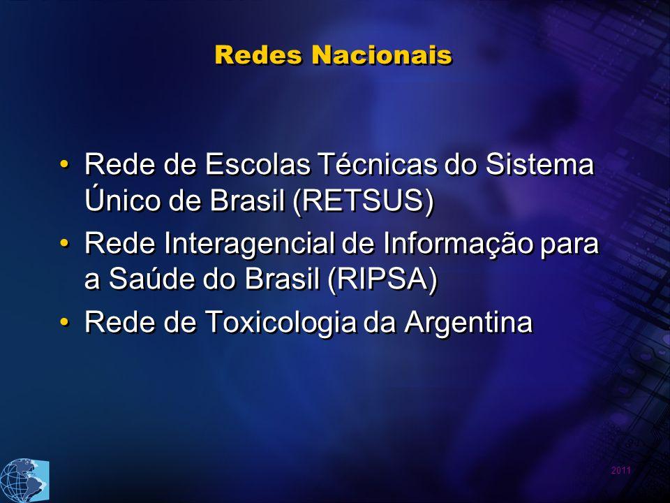 2011 Redes Nacionais Rede de Escolas Técnicas do Sistema Único de Brasil (RETSUS) Rede Interagencial de Informação para a Saúde do Brasil (RIPSA) Rede de Toxicologia da Argentina Rede de Escolas Técnicas do Sistema Único de Brasil (RETSUS) Rede Interagencial de Informação para a Saúde do Brasil (RIPSA) Rede de Toxicologia da Argentina