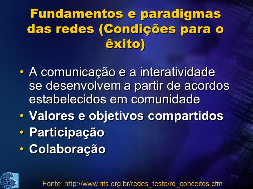 2011 Fundamentos e paradigmas das redes (Condições para o êxito) A comunicação e a interatividade se desenvolvem a partir de acordos estabelecidos em comunidade Valores e objetivos compartidos Participação Colaboração A comunicação e a interatividade se desenvolvem a partir de acordos estabelecidos em comunidade Valores e objetivos compartidos Participação Colaboração Fonte; http://www.rits.org.br/redes_teste/rd_conceitos.cfm