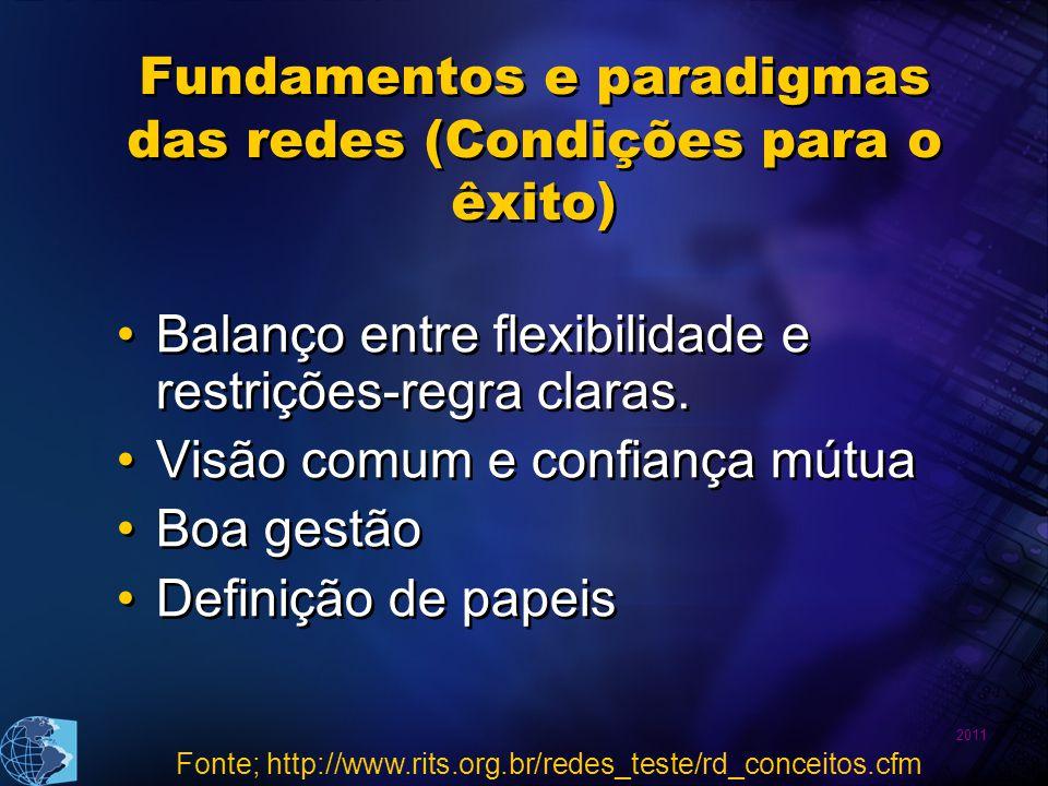 2011 Fundamentos e paradigmas das redes (Condições para o êxito) Balanço entre flexibilidade e restrições-regra claras. Visão comum e confiança mútua