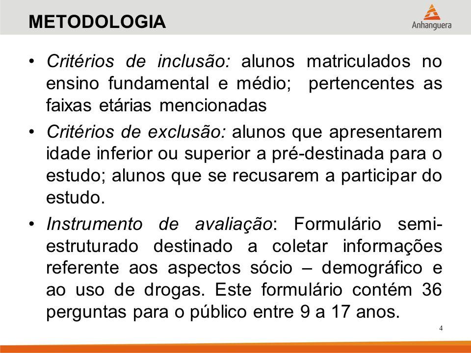 METODOLOGIA Critérios de inclusão: alunos matriculados no ensino fundamental e médio; pertencentes as faixas etárias mencionadas Critérios de exclusão