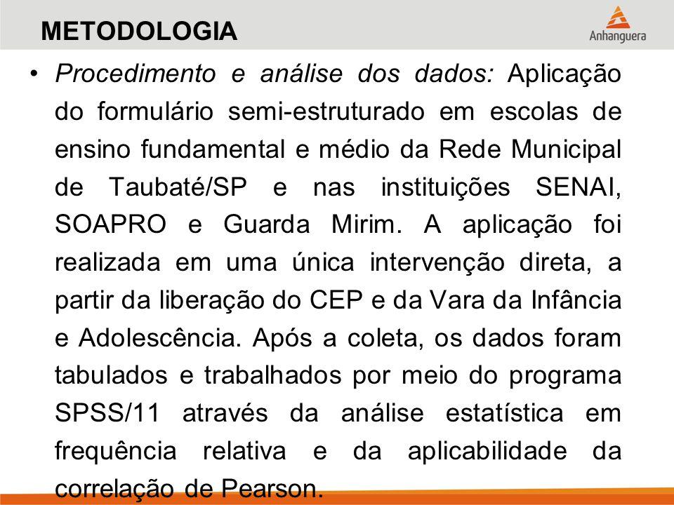 METODOLOGIA Procedimento e análise dos dados: Aplicação do formulário semi-estruturado em escolas de ensino fundamental e médio da Rede Municipal de T