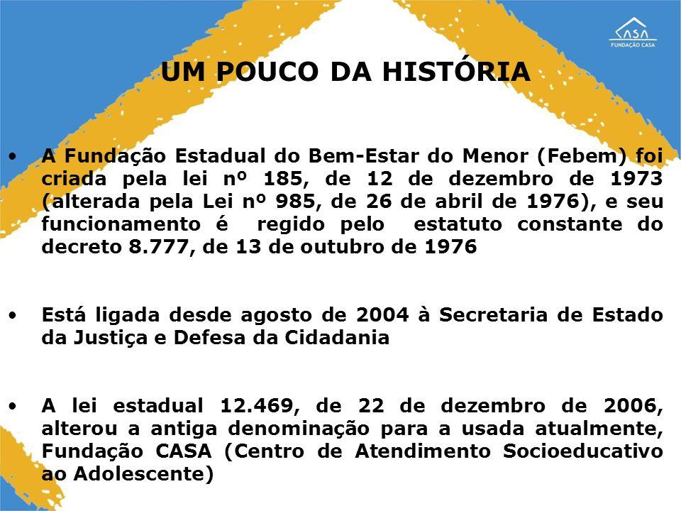 2 A Fundação Estadual do Bem-Estar do Menor (Febem) foi criada pela lei nº 185, de 12 de dezembro de 1973 (alterada pela Lei nº 985, de 26 de abril de