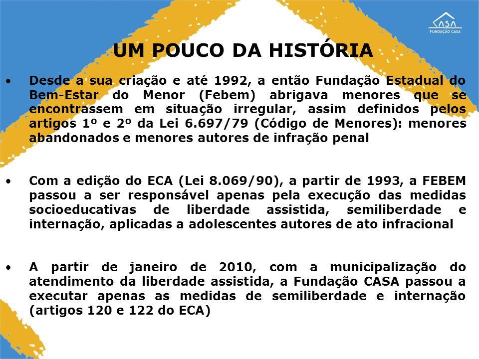 3 Desde a sua criação e até 1992, a então Fundação Estadual do Bem-Estar do Menor (Febem) abrigava menores que se encontrassem em situação irregular,