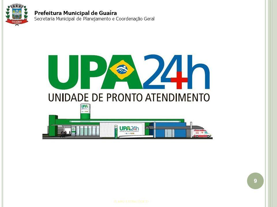 9 PLANO ESTRATÉGICO Prefeitura Municipal de Guaíra Secretaria Municipal de Planejamento e Coordenação Geral