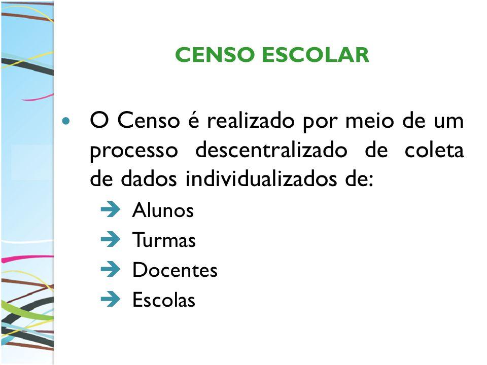 CENSO ESCOLAR O Censo é realizado por meio de um processo descentralizado de coleta de dados individualizados de: Alunos Turmas Docentes Escolas