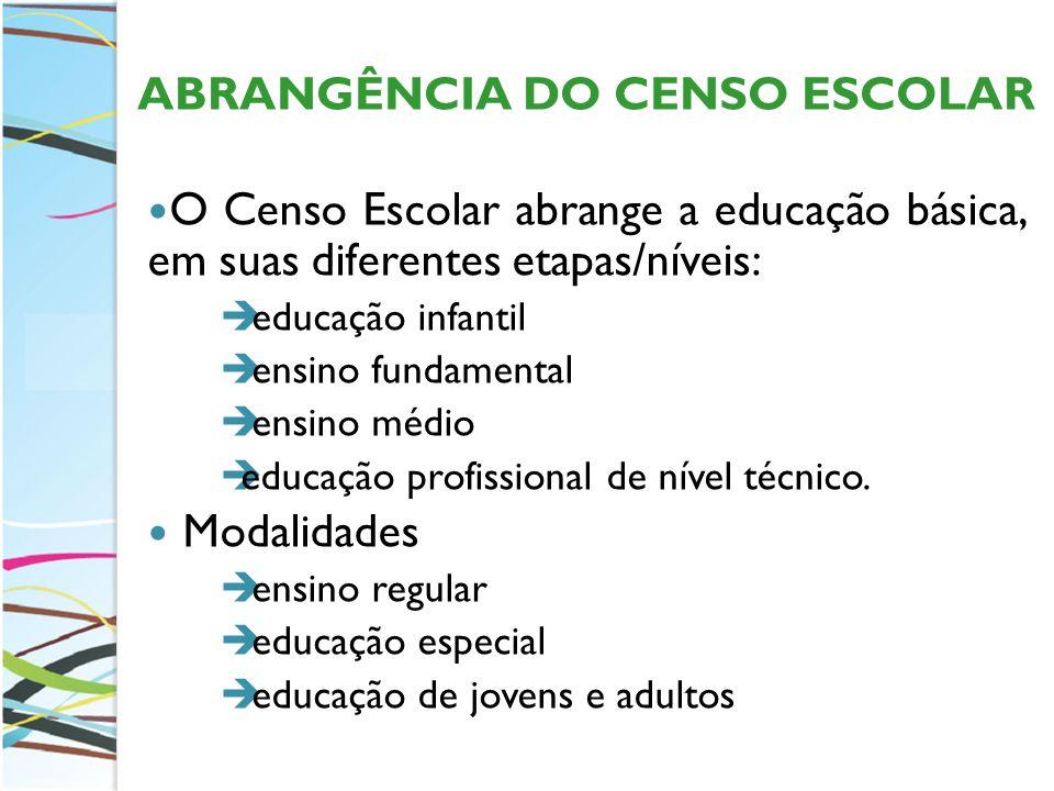 OBJETIVOS DO CENSO ESCOLAR Fornecer informações e estatísticas para a realização de diagnósticos e análises sobre a realidade do sistema educacional.