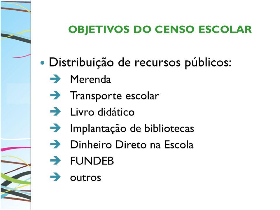 Distribuição de recursos públicos: Merenda Transporte escolar Livro didático Implantação de bibliotecas Dinheiro Direto na Escola FUNDEB outros OBJETIVOS DO CENSO ESCOLAR