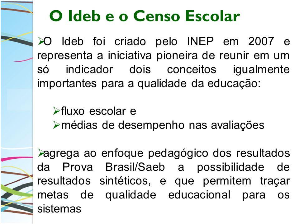 O Ideb foi criado pelo INEP em 2007 e representa a iniciativa pioneira de reunir em um só indicador dois conceitos igualmente importantes para a qualidade da educação: fluxo escolar e médias de desempenho nas avaliações agrega ao enfoque pedagógico dos resultados da Prova Brasil/Saeb a possibilidade de resultados sintéticos, e que permitem traçar metas de qualidade educacional para os sistemas O Ideb e o Censo Escolar
