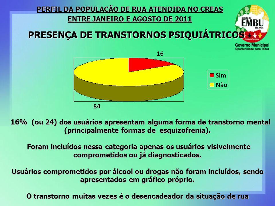 16% (ou 24) dos usuários apresentam alguma forma de transtorno mental (principalmente formas de esquizofrenia). 16% (ou 24) dos usuários apresentam al