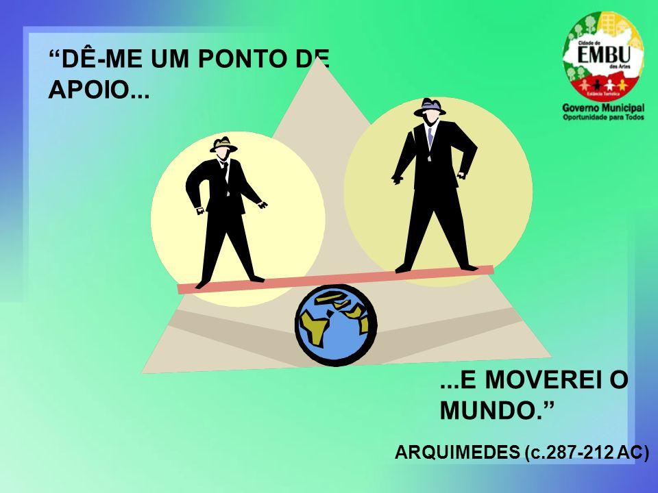 DÊ-ME UM PONTO DE APOIO......E MOVEREI O MUNDO. ARQUIMEDES (c.287-212 AC)