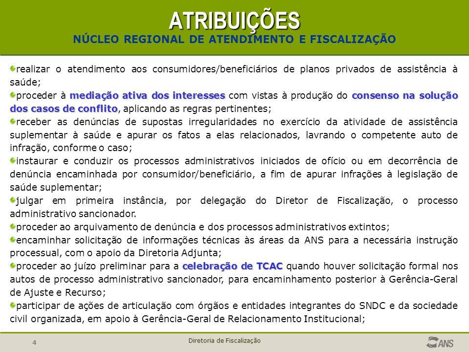 4 Diretoria de Fiscalização ATRIBUIÇÕES ATRIBUIÇÕES NÚCLEO REGIONAL DE ATENDIMENTO E FISCALIZAÇÃO realizar o atendimento aos consumidores/beneficiário