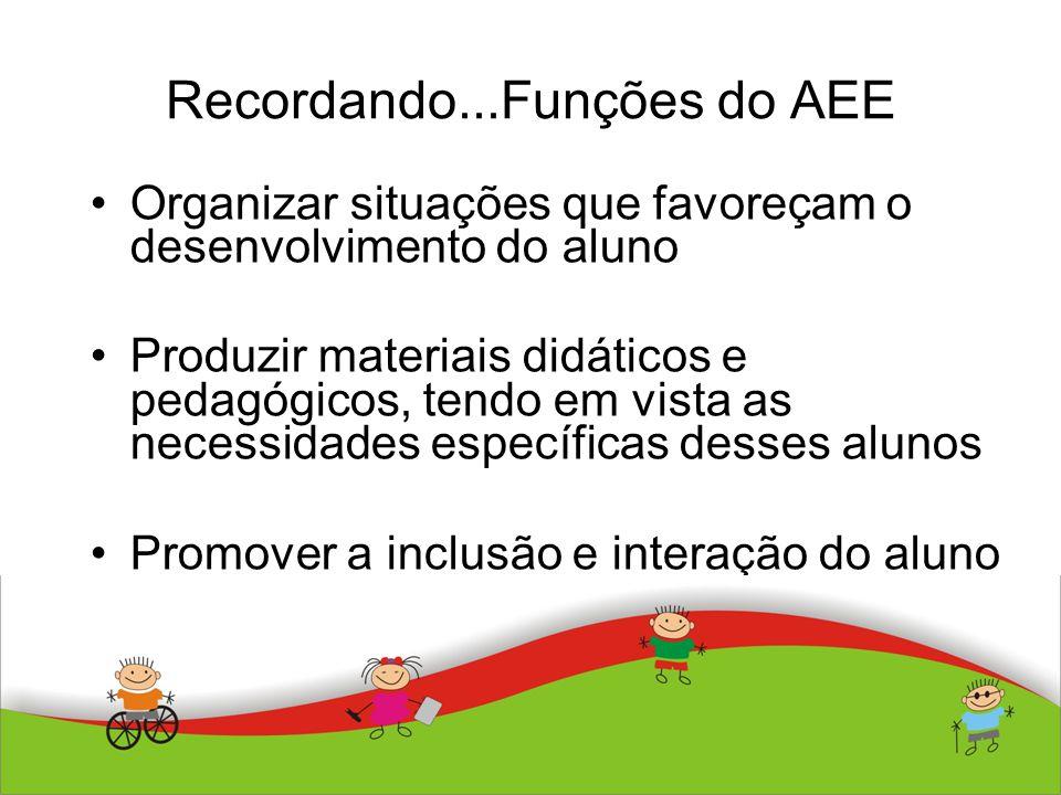Recordando...Funções do AEE Organizar situações que favoreçam o desenvolvimento do aluno Produzir materiais didáticos e pedagógicos, tendo em vista as