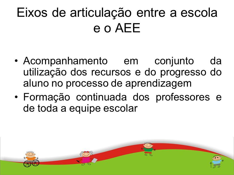 Eixos de articulação entre a escola e o AEE Acompanhamento em conjunto da utilização dos recursos e do progresso do aluno no processo de aprendizagem