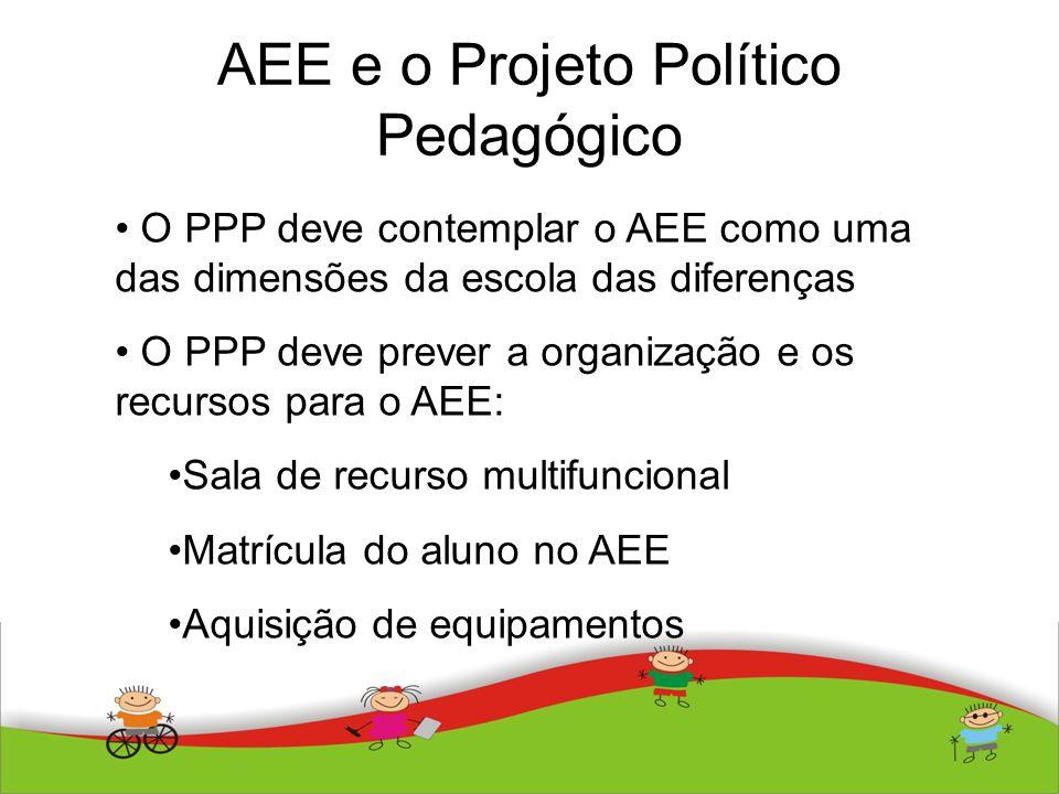 AEE e o Projeto Político Pedagógico O PPP deve contemplar o AEE como uma das dimensões da escola das diferenças O PPP deve prever a organização e os r