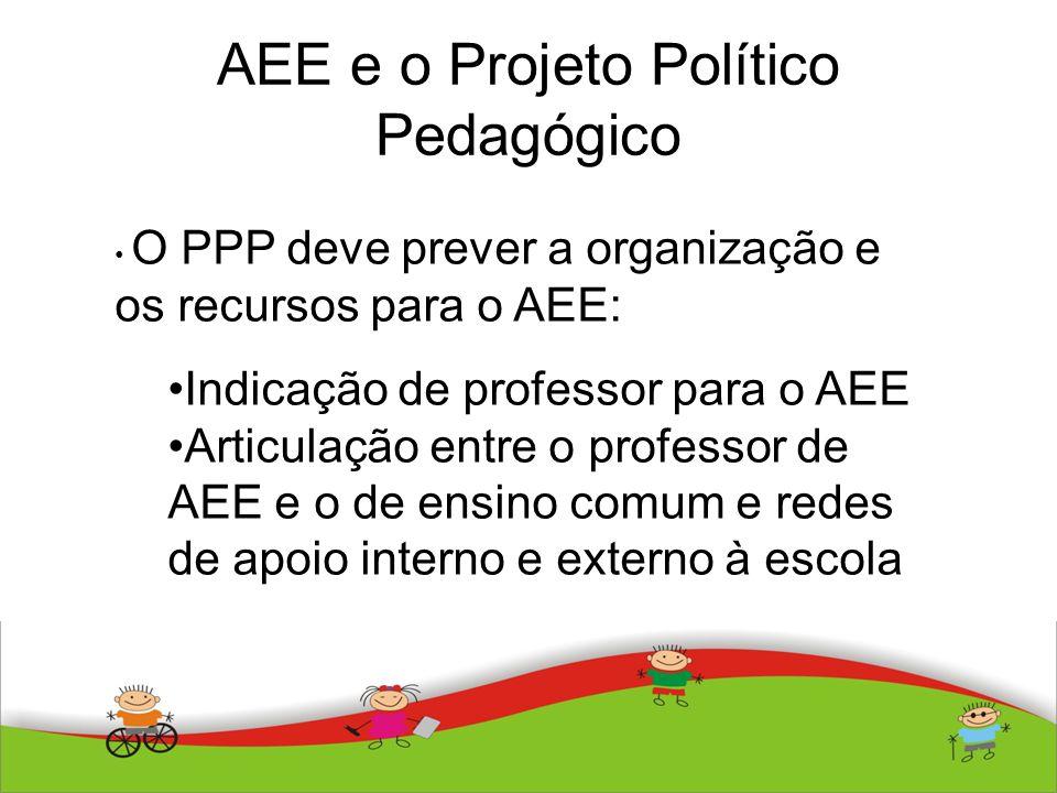 AEE e o Projeto Político Pedagógico O PPP deve prever a organização e os recursos para o AEE: Indicação de professor para o AEE Articulação entre o pr