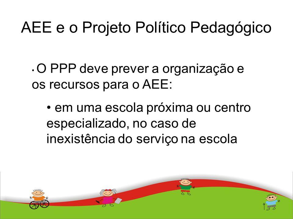AEE e o Projeto Político Pedagógico O PPP deve prever a organização e os recursos para o AEE: em uma escola próxima ou centro especializado, no caso d