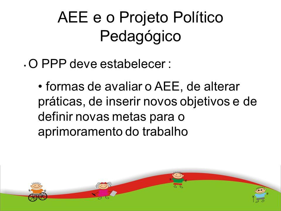 AEE e o Projeto Político Pedagógico O PPP deve estabelecer : formas de avaliar o AEE, de alterar práticas, de inserir novos objetivos e de definir nov