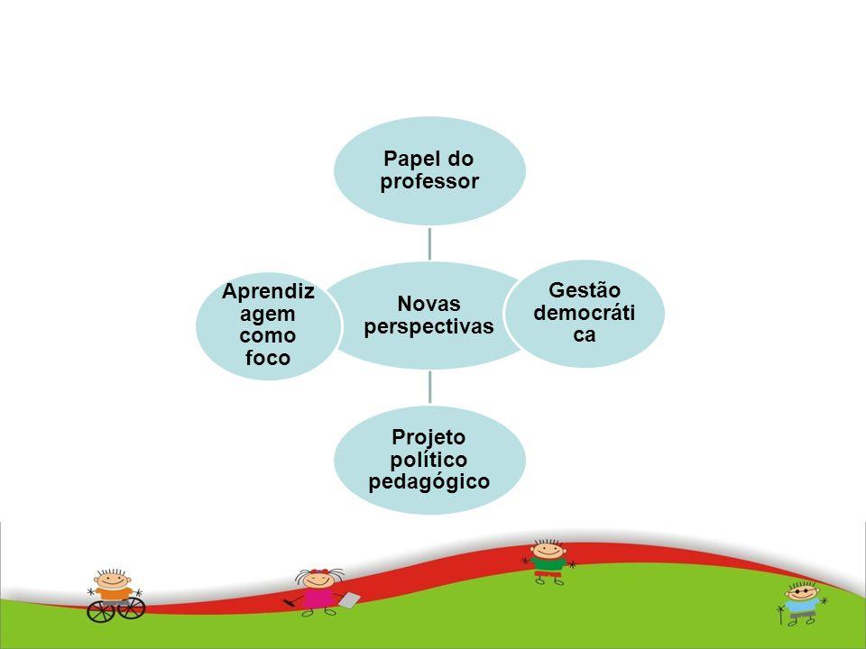 Novas perspectivas Papel do professor Gestão democráti ca Projeto político pedagógico Aprendiz agem como foco