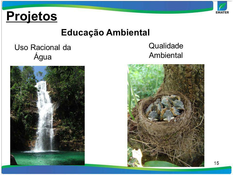 15 Uso Racional da Água Qualidade Ambiental Projetos Educação Ambiental