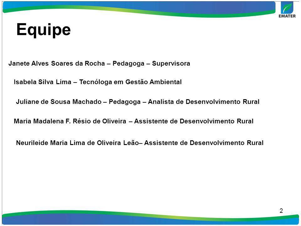 2 Isabela Silva Lima – Tecnóloga em Gestão Ambiental Janete Alves Soares da Rocha – Pedagoga – Supervisora Juliane de Sousa Machado – Pedagoga – Anali