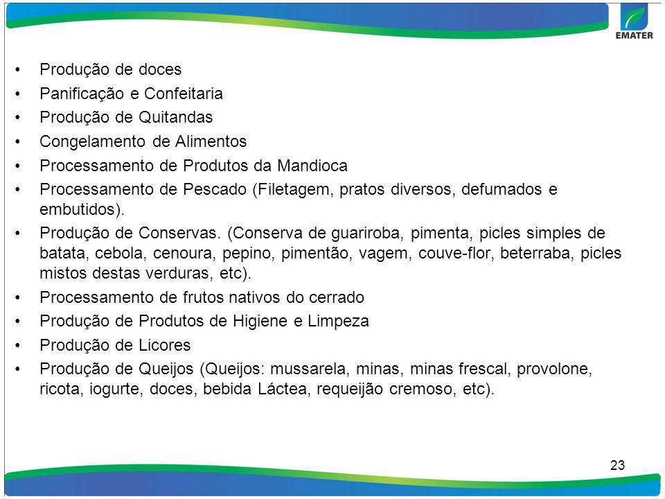 Produção de doces Panificação e Confeitaria Produção de Quitandas Congelamento de Alimentos Processamento de Produtos da Mandioca Processamento de Pes