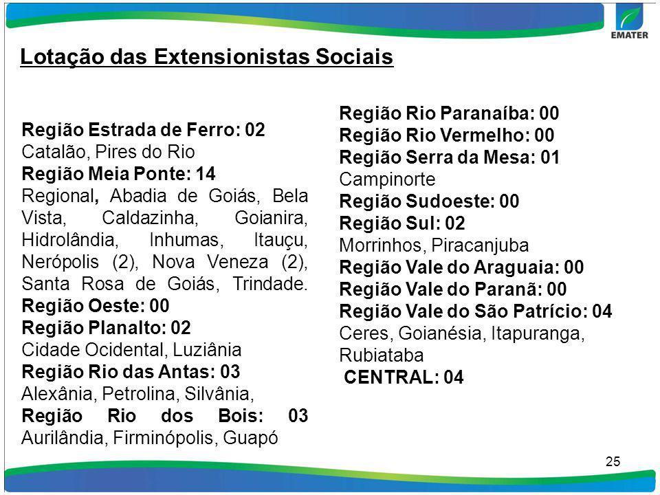 25 Região Estrada de Ferro: 02 Catalão, Pires do Rio Região Meia Ponte: 14 Regional, Abadia de Goiás, Bela Vista, Caldazinha, Goianira, Hidrolândia, I