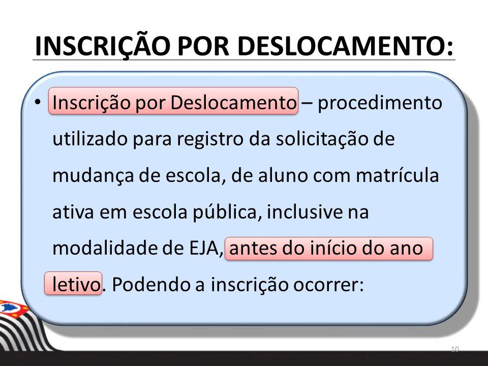 INSCRIÇÃO POR DESLOCAMENTO: 10 Inscrição por Deslocamento – procedimento utilizado para registro da solicitação de mudança de escola, de aluno com mat