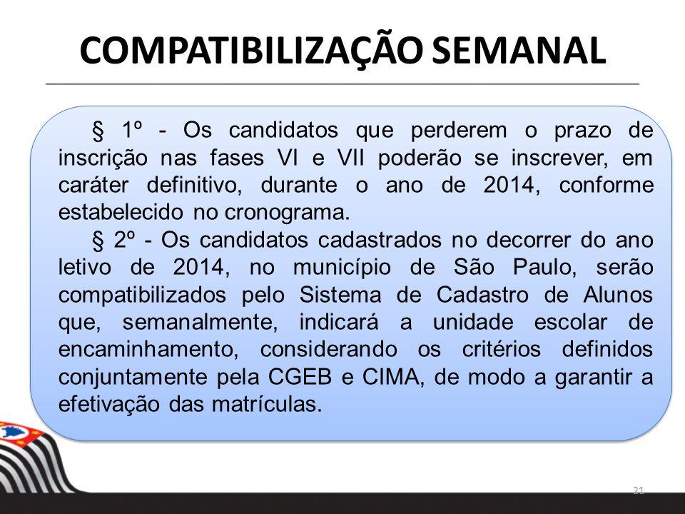 21 COMPATIBILIZAÇÃO SEMANAL § 1º - Os candidatos que perderem o prazo de inscrição nas fases VI e VII poderão se inscrever, em caráter definitivo, dur