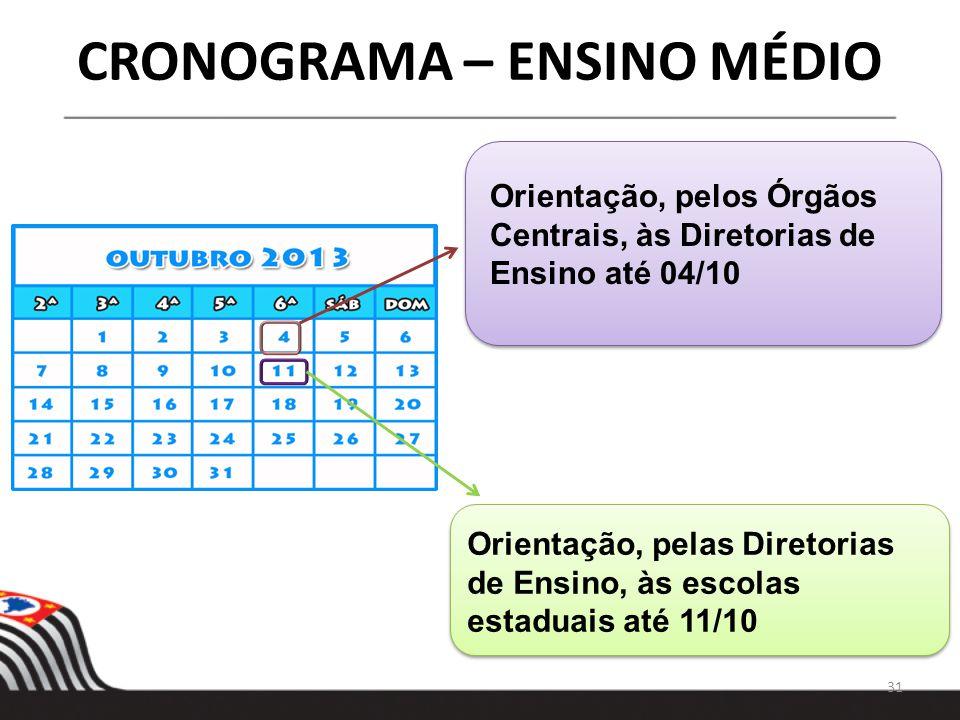 31 CRONOGRAMA – ENSINO MÉDIO Orientação, pelos Órgãos Centrais, às Diretorias de Ensino até 04/10 Orientação, pelas Diretorias de Ensino, às escolas e