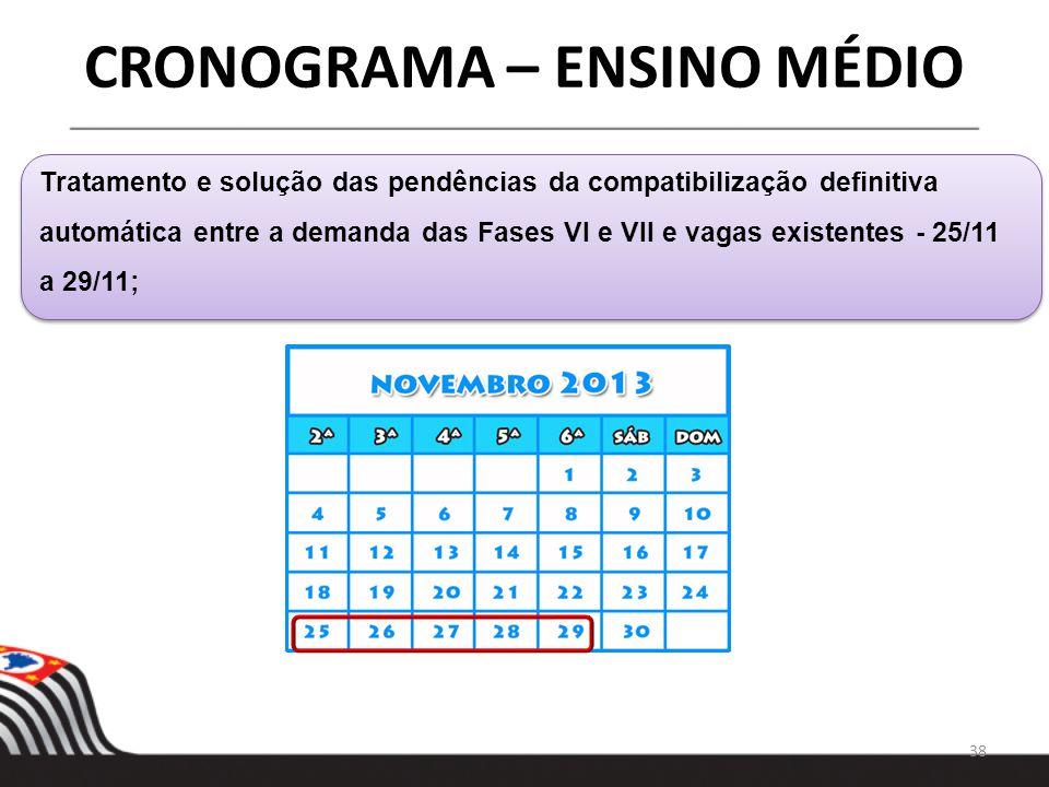 38 CRONOGRAMA – ENSINO MÉDIO Tratamento e solução das pendências da compatibilização definitiva automática entre a demanda das Fases VI e VII e vagas