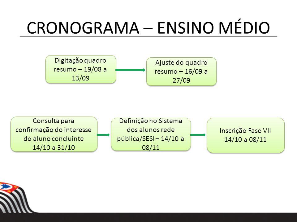 CRONOGRAMA – ENSINO MÉDIO Digitação quadro resumo – 19/08 a 13/09 Ajuste do quadro resumo – 16/09 a 27/09 Consulta para confirmação do interesse do al