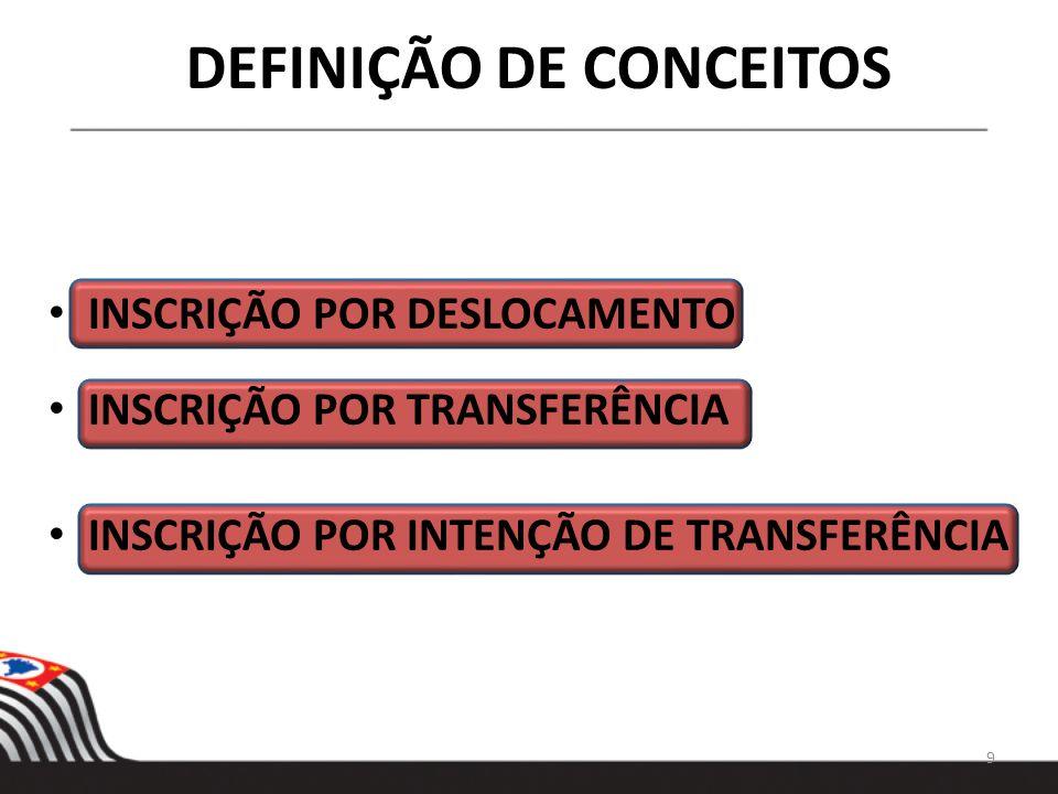 DEFINIÇÃO DE CONCEITOS INSCRIÇÃO POR DESLOCAMENTO INSCRIÇÃO POR TRANSFERÊNCIA INSCRIÇÃO POR INTENÇÃO DE TRANSFERÊNCIA 9