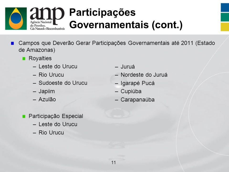 11 Participações Governamentais (cont.) Campos que Deverão Gerar Participações Governamentais até 2011 (Estado de Amazonas) Royalties –Leste do Urucu