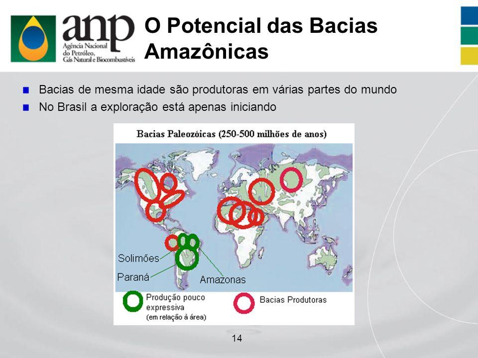 14 O Potencial das Bacias Amazônicas Bacias de mesma idade são produtoras em várias partes do mundo No Brasil a exploração está apenas iniciando